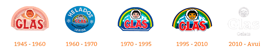 Glas Logos